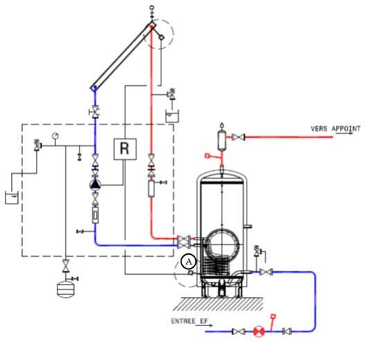 Station hydraulique pour ballon solaire avec échangeur intégré