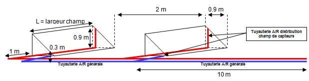 Plan de calepinage en toiture