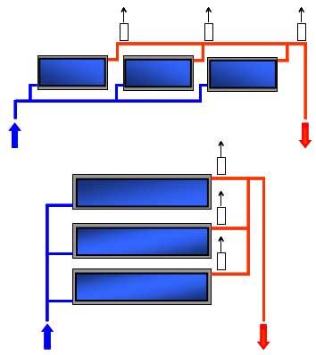 Champs de capteurs méandre raccordés en parallèle