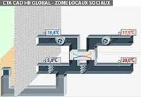 CAD HR GTC