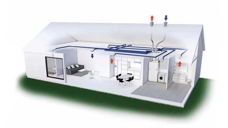 Nilan centrale multifonction ventilation