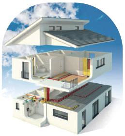 flux KWL EC D et réseau de distribution d'air FlexPipeplus®
