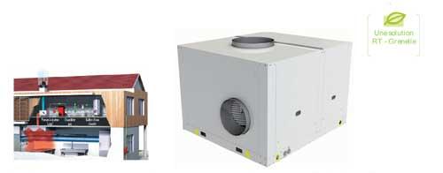 Pompe à chaleur LAGO avec échangeur cyclonique
