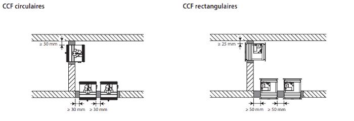 faux plafonds double flux CCF