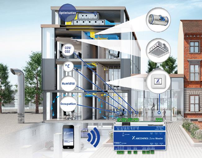 solutions globales de ventilation
