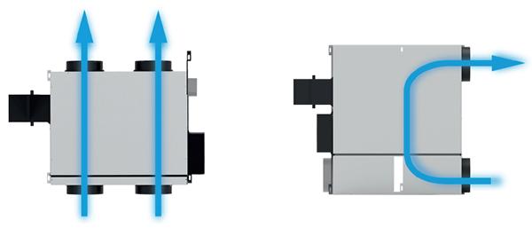 Ventilo-convecteurs en H ou en U