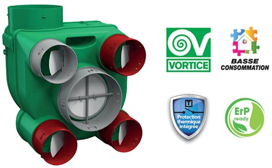 VMC hygrovariable Ariant HCS Axelair
